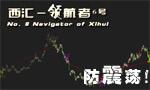 防震荡趋势交易系统-领航者6