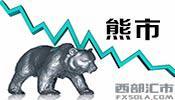 熊市如何赚钱?熊市投资要注意什么