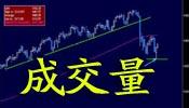 详解股票成交量形态的基础知识