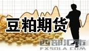 豆粕期货市场健康发展走向成熟