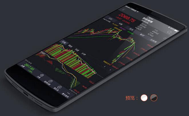 macd股票论坛手机版_股票软件下载手机版那个好_大智慧股票手机版